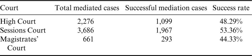 Rules Of Court 2012 Malaysia Pdf