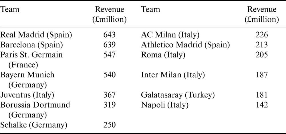 Upside down in the Premier League : Sports Economics Uncut