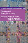 Concepts of Entrepreneurship