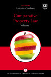 Comparative Property Law