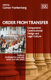 Order from Transfer