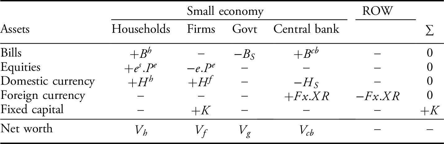 Macroeconomic effects of unemployment benefits in small open