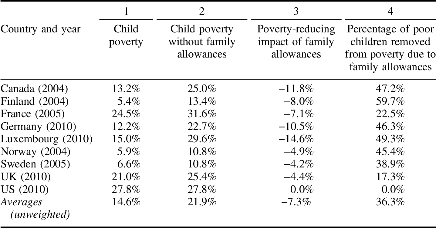 Poverty and Child Neglect: What we Know and What we Need to Do