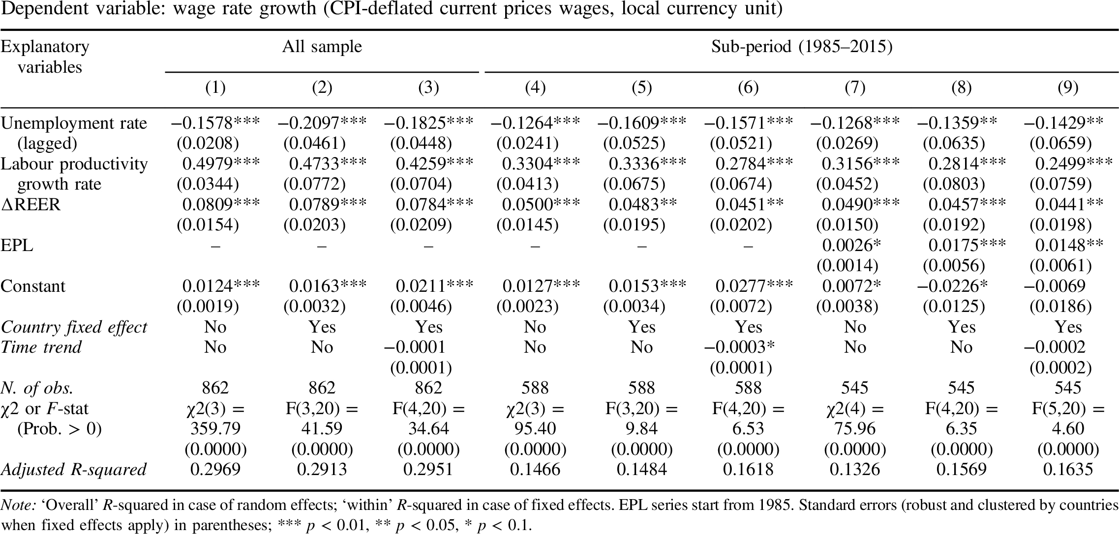 A short story of the Phillips curve: from Phillips to